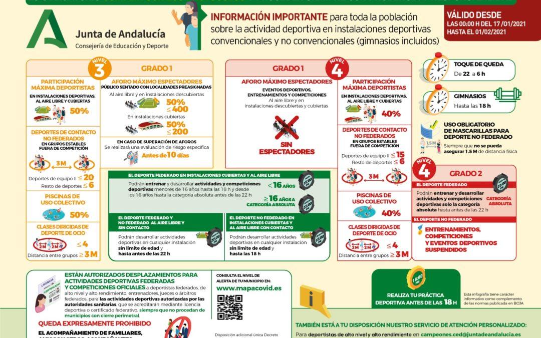 Nuevos protocolos COVID-19